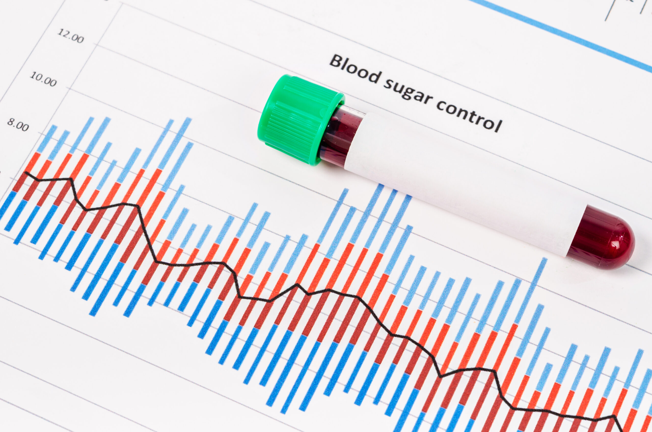 Aging and Insulin – Avoid Diabetes at All Costs